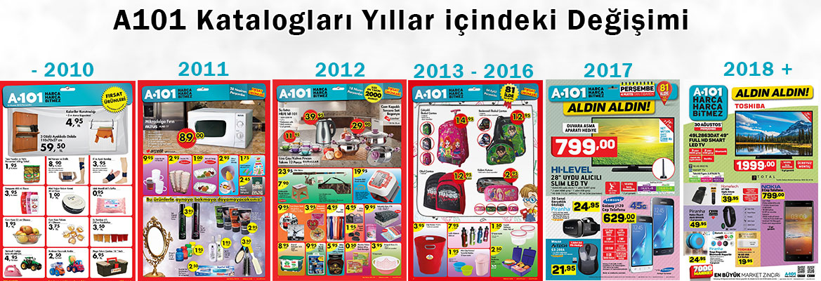 A101 Aktüel Ürünleri Kataloğu