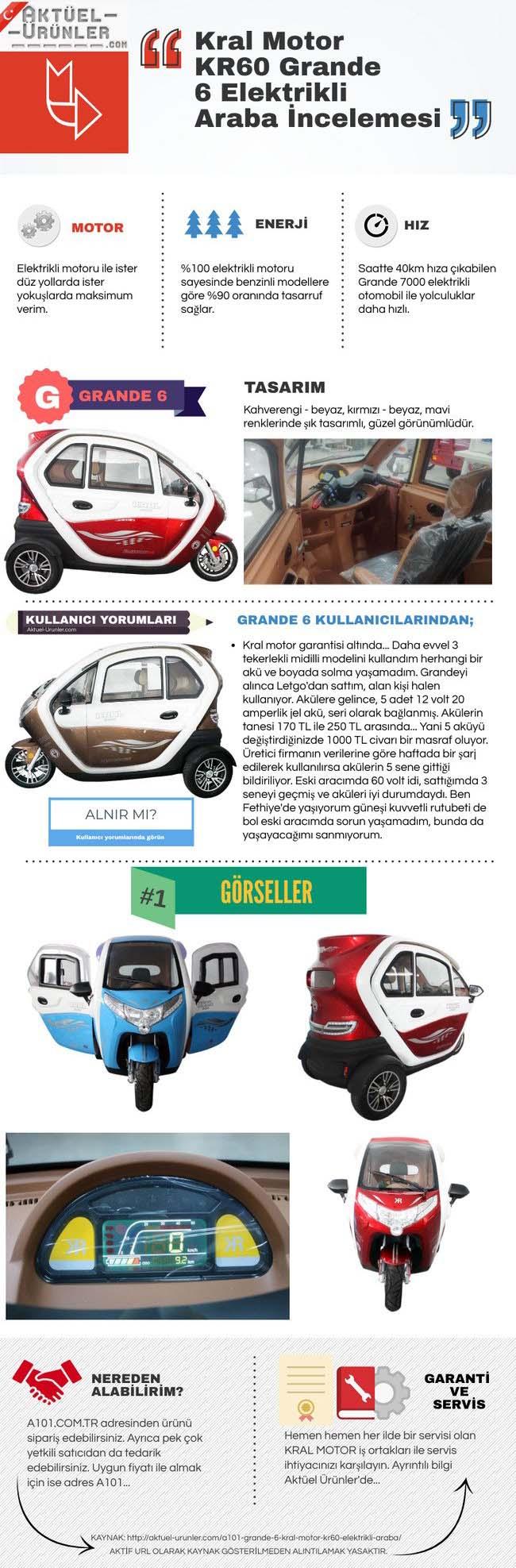 A101 GRANDE 6 ELEKTRİKLİ ARABA DETAYLARI - infografik